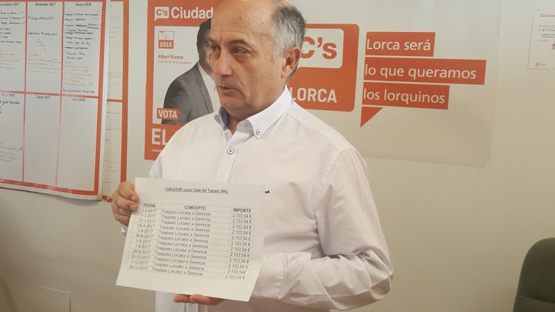"""Ciudadanos exige explicaciones """"por un desfase de 100.000 euros"""" en las cuentas de Lorcatur"""